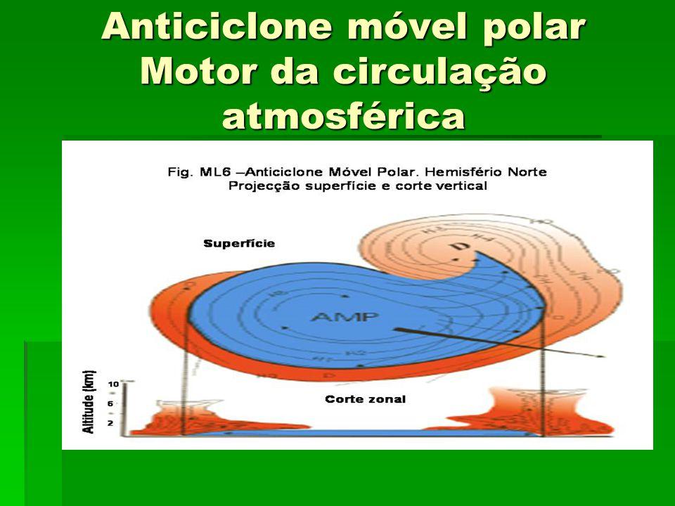 Anticiclone móvel polar Motor da circulação atmosférica