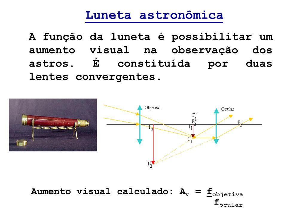 Luneta astronômica A função da luneta é possibilitar um aumento visual na observação dos astros. É constituída por duas lentes convergentes. Aumento v