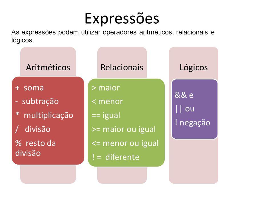 Expressões As expressões podem utilizar operadores aritméticos, relacionais e lógicos. Aritméticos + soma - subtração * multiplicação / divisão % rest