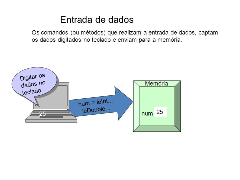 Entrada de dados Os comandos (ou métodos) que realizam a entrada de dados, captam os dados digitados no teclado e enviam para a memória. num num = leI