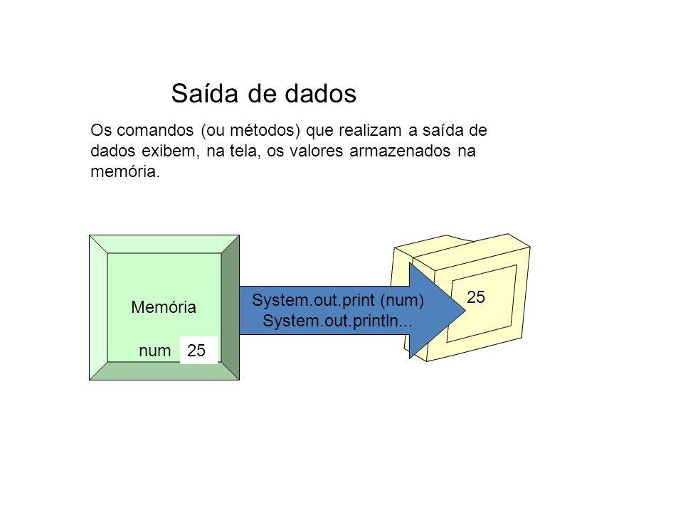 Saída de dados Memória Os comandos (ou métodos) que realizam a saída de dados exibem, na tela, os valores armazenados na memória. System.out.print (nu