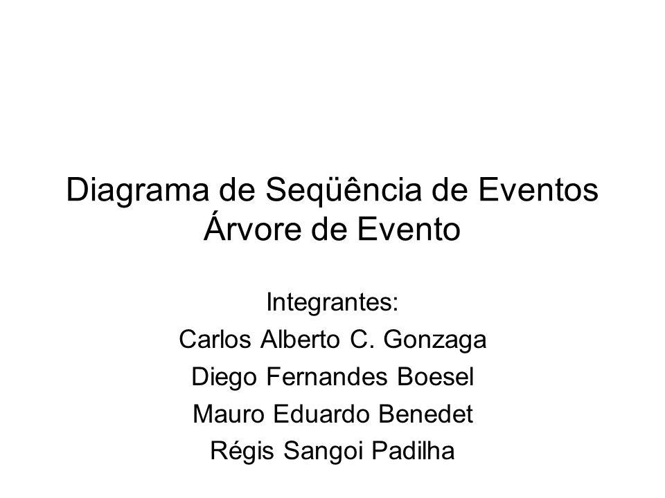 Diagrama de Seqüência de Eventos Árvore de Evento Integrantes: Carlos Alberto C. Gonzaga Diego Fernandes Boesel Mauro Eduardo Benedet Régis Sangoi Pad