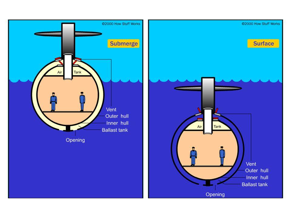 Sistema navegação normal.Tripulação Íntegra Presença de gases tóxicos Sistema EAP funcionou.
