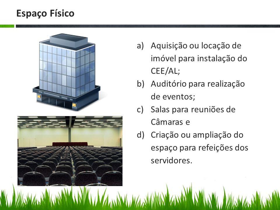 a)Aquisição ou locação de imóvel para instalação do CEE/AL; b)Auditório para realização de eventos; c)Salas para reuniões de Câmaras e d)Criação ou ampliação do espaço para refeições dos servidores.