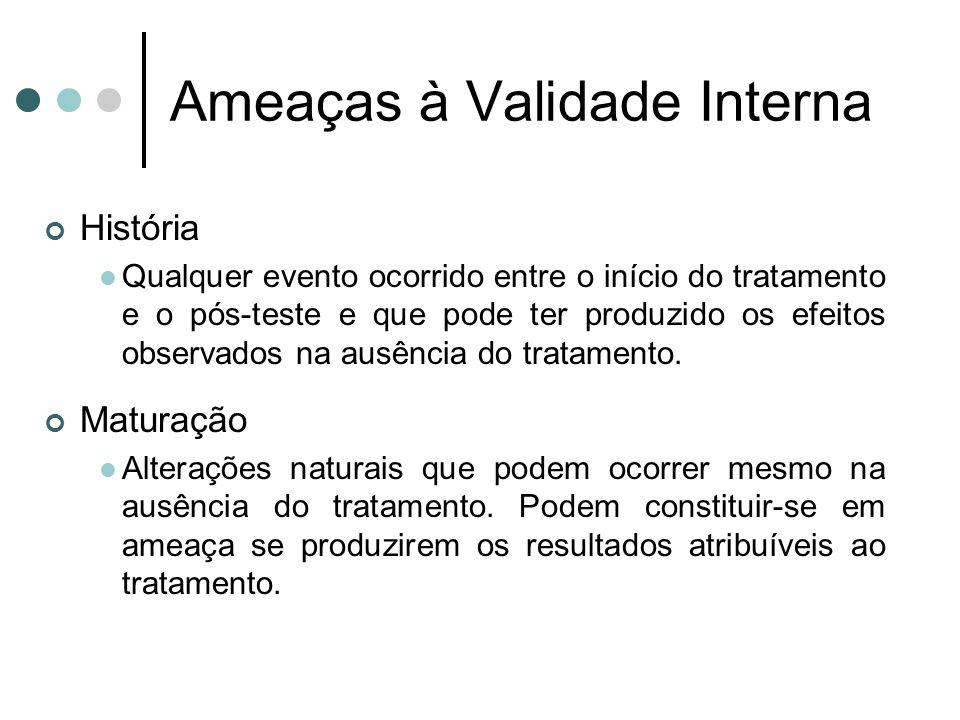 Delineamentos e controle de ameaças Fonte: Meneses, 2007