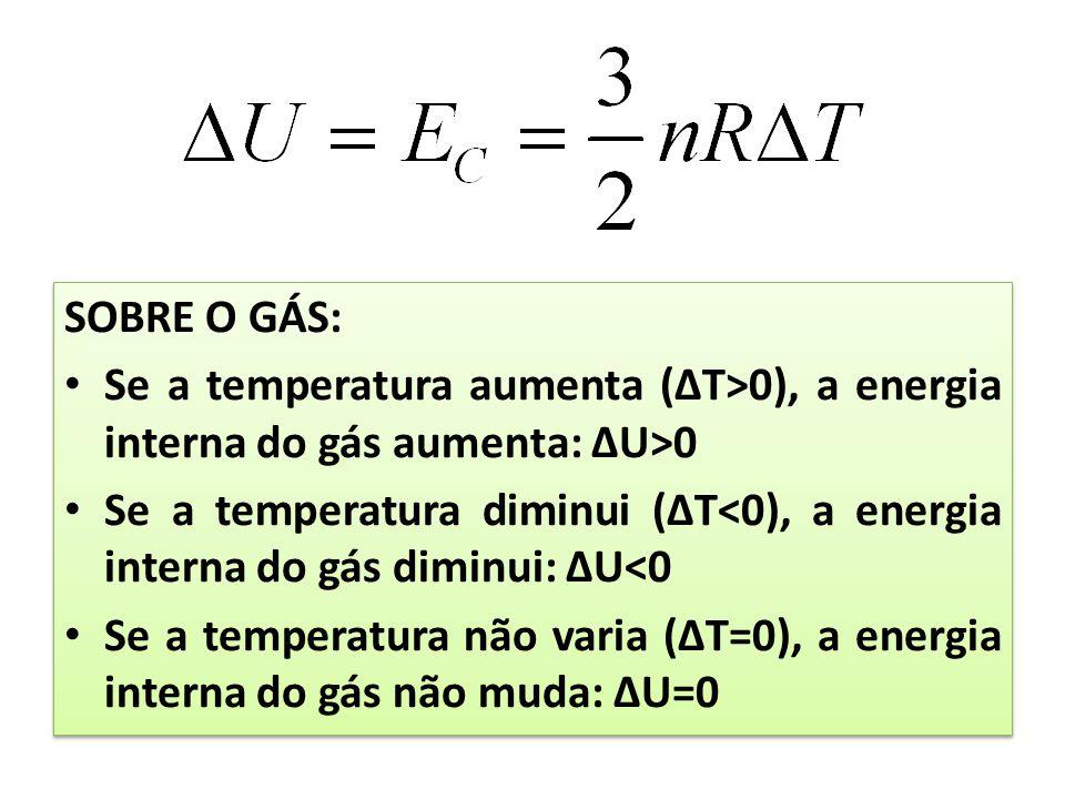 SOBRE O GÁS: Se a temperatura aumenta (ΔT>0), a energia interna do gás aumenta: ΔU>0 Se a temperatura diminui (ΔT<0), a energia interna do gás diminui