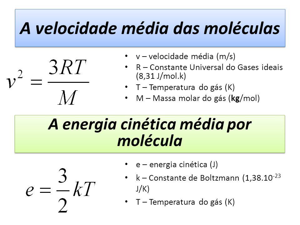 A velocidade média das moléculas A energia cinética média por molécula v – velocidade média (m/s) R – Constante Universal do Gases ideais (8,31 J/mol.
