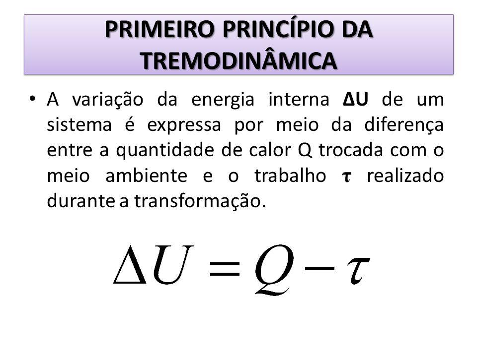 PRIMEIRO PRINCÍPIO DA TREMODINÂMICA A variação da energia interna ΔU de um sistema é expressa por meio da diferença entre a quantidade de calor Q troc