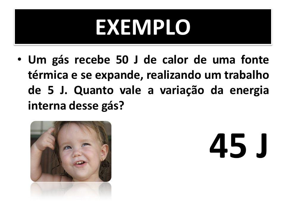 EXEMPLO Um gás recebe 50 J de calor de uma fonte térmica e se expande, realizando um trabalho de 5 J. Quanto vale a variação da energia interna desse