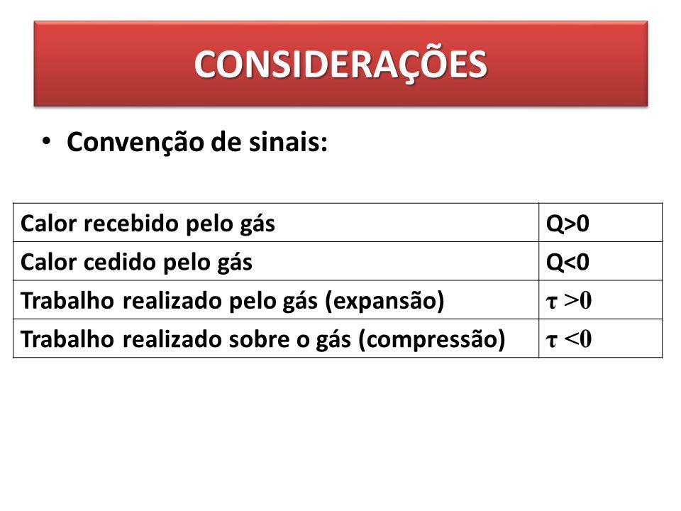 CONSIDERAÇÕESCONSIDERAÇÕES Convenção de sinais: Calor recebido pelo gásQ>0 Calor cedido pelo gásQ<0 Trabalho realizado pelo gás (expansão) τ >0 Trabal