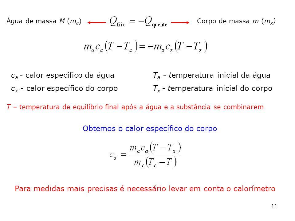 11 c a - calor específico da água c x - calor específico do corpo Corpo de massa m (m x )Água de massa M (m a ) Obtemos o calor específico do corpo T a - temperatura inicial da água T x - temperatura inicial do corpo T – temperatura de equilíbrio final após a água e a substância se combinarem Para medidas mais precisas é necessário levar em conta o calorímetro