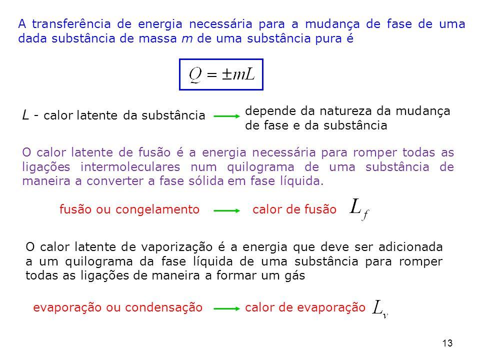 13 A transferência de energia necessária para a mudança de fase de uma dada substância de massa m de uma substância pura é L - calor latente da substância depende da natureza da mudança de fase e da substância evaporação ou condensaçãocalor de evaporação O calor latente de fusão é a energia necessária para romper todas as ligações intermoleculares num quilograma de uma substância de maneira a converter a fase sólida em fase líquida.