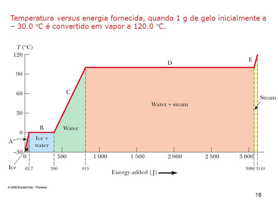 16 Temperatura versus energia fornecida, quando 1 g de gelo inicialmente a – 30.0 C é convertido em vapor a 120.0 C.