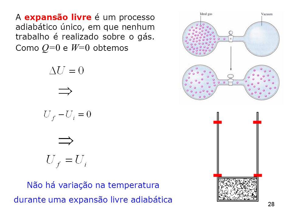 28 A expansão livre é um processo adiabático único, em que nenhum trabalho é realizado sobre o gás.