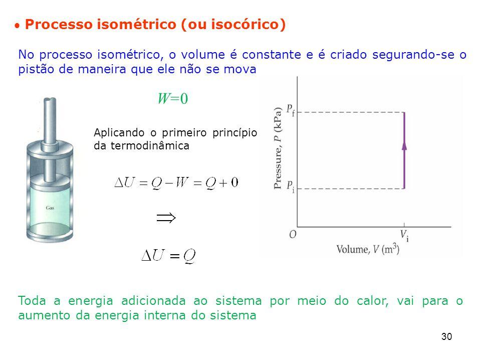 30  Processo isométrico (ou isocórico) No processo isométrico, o volume é constante e é criado segurando-se o pistão de maneira que ele não se mova Toda a energia adicionada ao sistema por meio do calor, vai para o aumento da energia interna do sistema W=0 Aplicando o primeiro princípio da termodinâmica