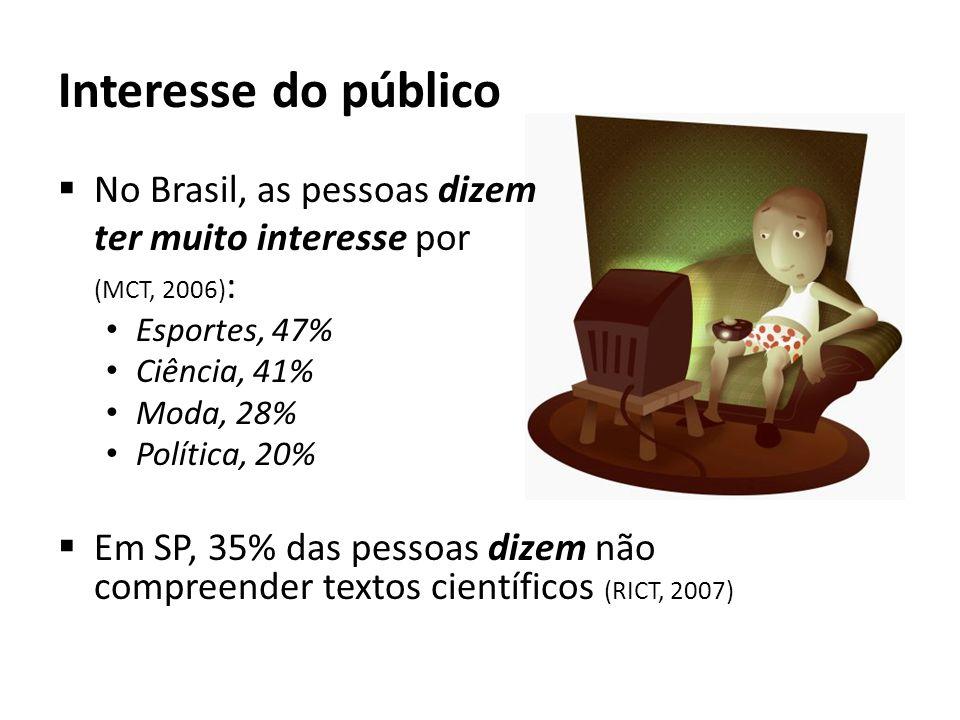 Circulação de revistas no Brasil TítuloEditoraTiragem Semanais VejaAbril1 milhão ÉpocaGlobo420 mil IstoéTrês340 mil Caras 280 mil Mensais Nova EscolaFVC413 mil CláudiaAbril403 mil SeleçõesReader´s Digest397 mil SuperinteressanteAbril343 mil (ANER, 2008)