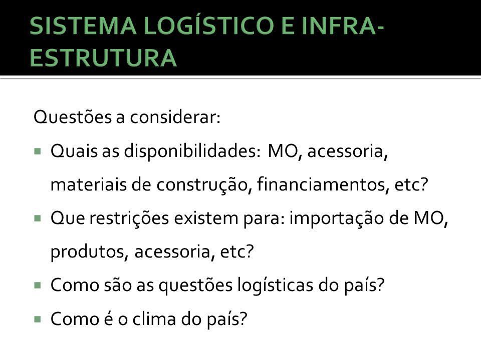 Questões a considerar:  Quais as disponibilidades: MO, acessoria, materiais de construção, financiamentos, etc?  Que restrições existem para: import