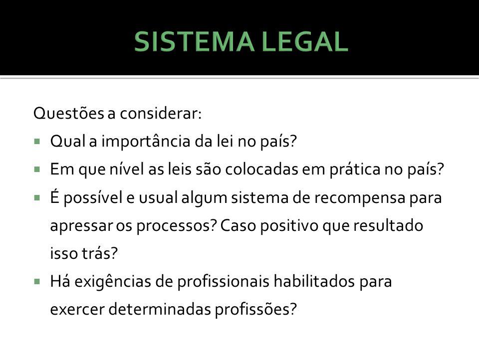 Questões a considerar:  Qual a importância da lei no país?  Em que nível as leis são colocadas em prática no país?  É possível e usual algum sistem