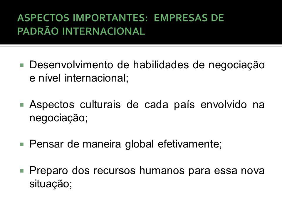  Desenvolvimento de habilidades de negociação e nível internacional;  Aspectos culturais de cada país envolvido na negociação;  Pensar de maneira g
