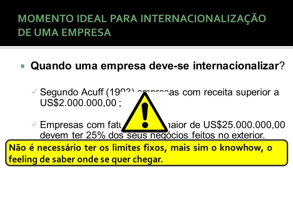  Quando uma empresa deve-se internacionalizar? Segundo Acuff (1993) empresas com receita superior a US$2.000.000,00 ; Empresas com faturamento maior