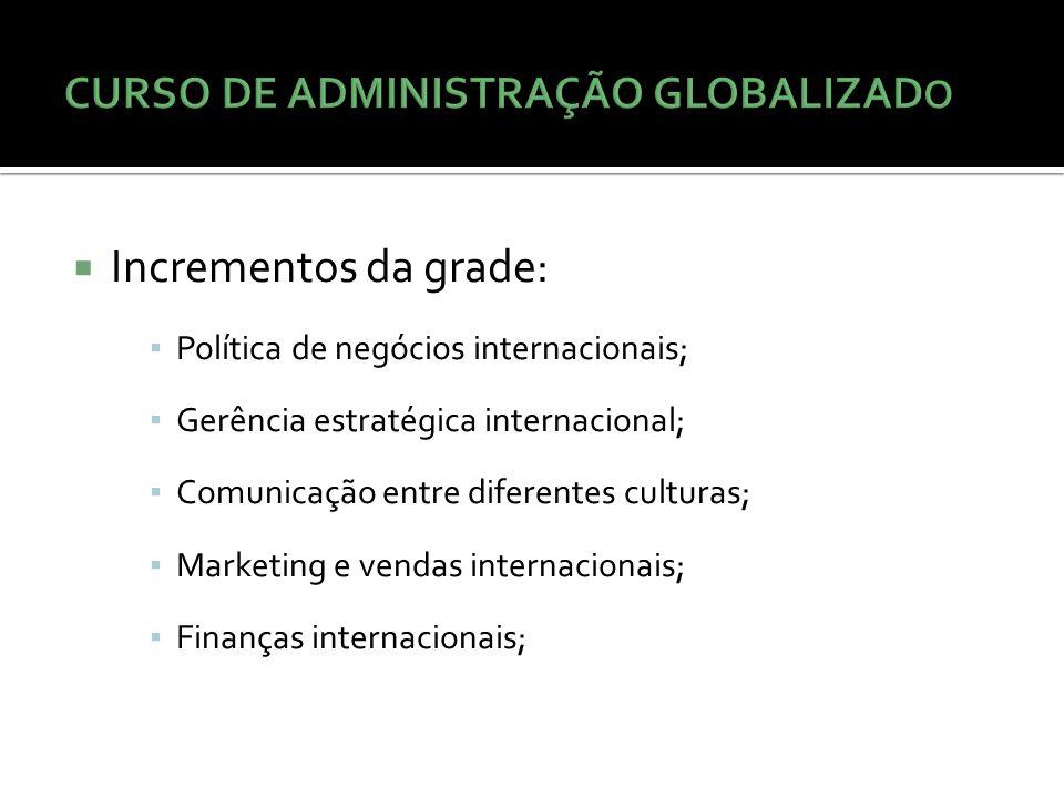  Incrementos da grade: ▪ Política de negócios internacionais; ▪ Gerência estratégica internacional; ▪ Comunicação entre diferentes culturas; ▪ Market