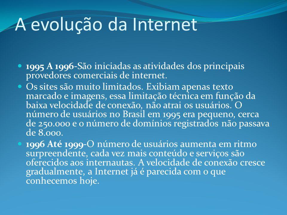 A evolução da Internet 1995 A 1996-São iniciadas as atividades dos principais provedores comerciais de internet. Os sites são muito limitados. Exibiam