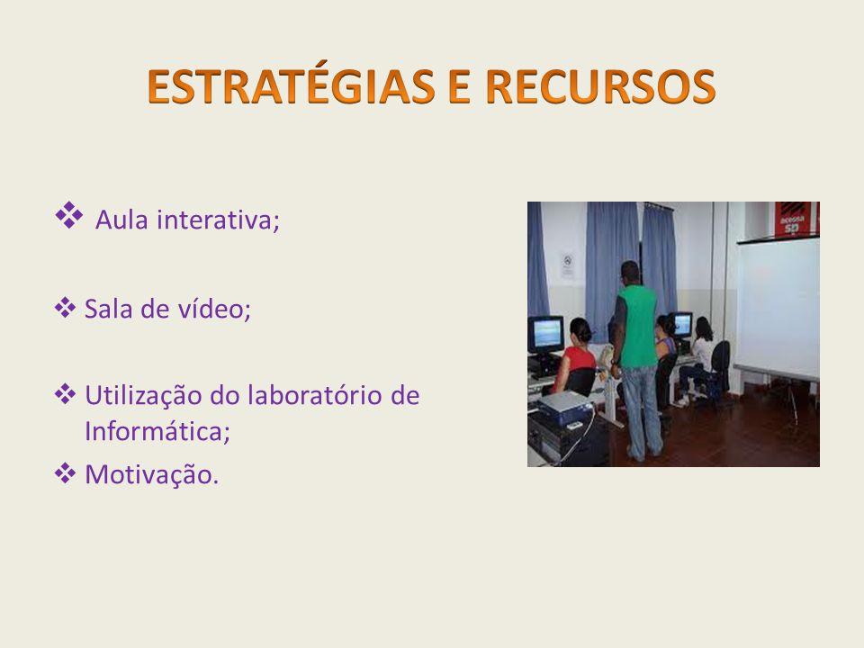  Aula interativa;  Sala de vídeo;  Utilização do laboratório de Informática;  Motivação.