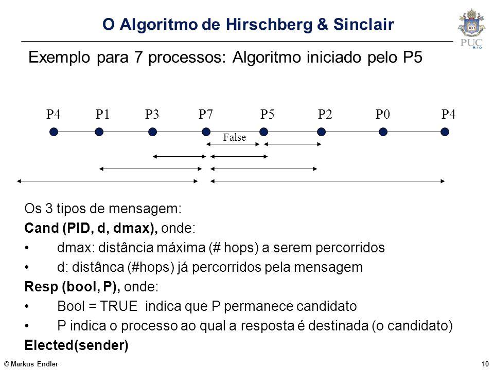 © Markus Endler10 O Algoritmo de Hirschberg & Sinclair Exemplo para 7 processos: Algoritmo iniciado pelo P5 P7P0P2P5P4P3P1P4 False Os 3 tipos de mensa