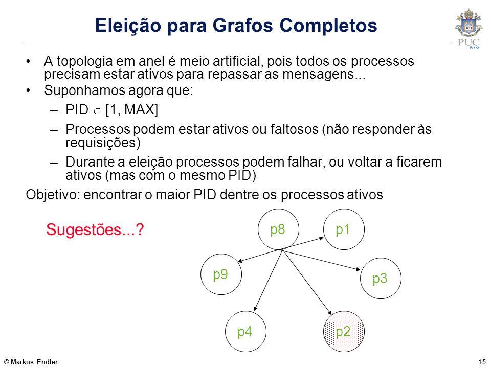 © Markus Endler15 Eleição para Grafos Completos A topologia em anel é meio artificial, pois todos os processos precisam estar ativos para repassar as