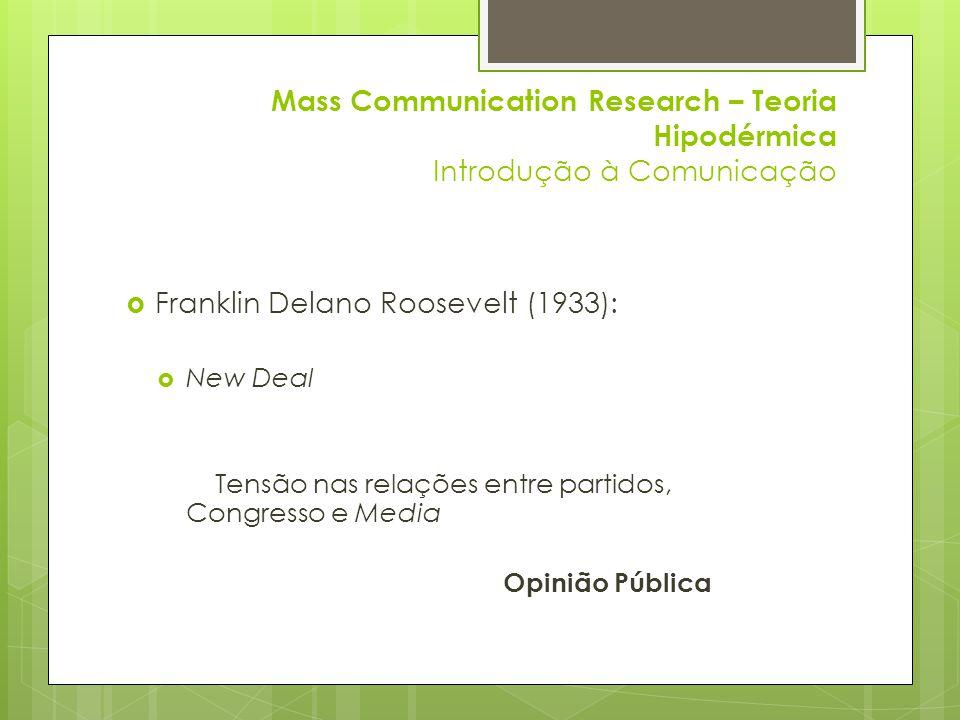 Mass Communication Research – Teoria Hipodérmica Introdução à Comunicação  Franklin Delano Roosevelt (1933):  New Deal Tensão nas relações entre partidos, Congresso e Media Opinião Pública