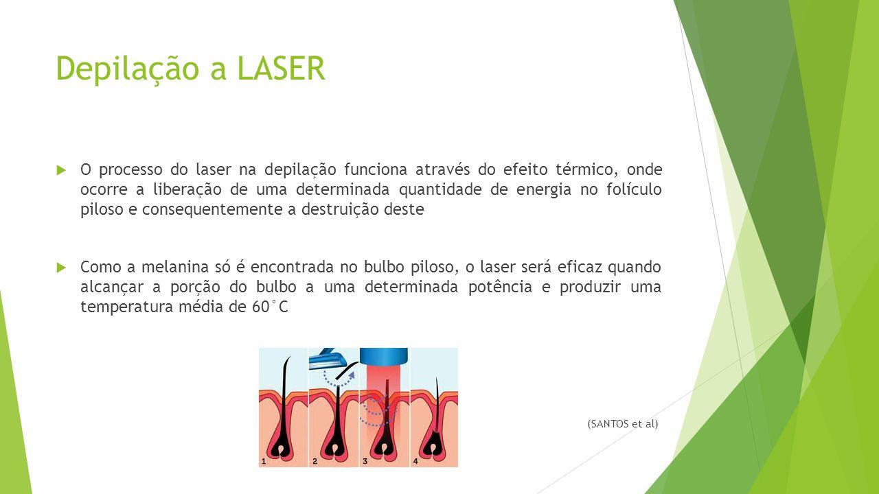 Depilação a LASER  O processo do laser na depilação funciona através do efeito térmico, onde ocorre a liberação de uma determinada quantidade de ener