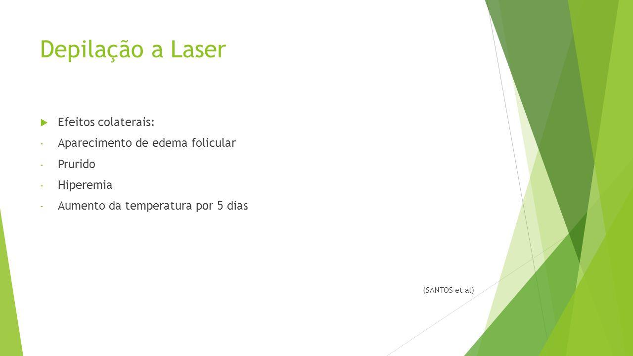 Depilação a Laser  Efeitos colaterais: - Aparecimento de edema folicular - Prurido - Hiperemia - Aumento da temperatura por 5 dias (SANTOS et al)