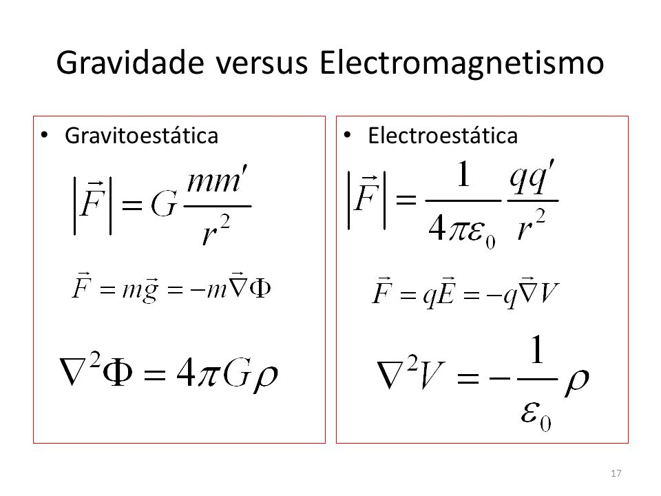 Gravidade versus Electromagnetismo Gravitoestática Electroestática 17