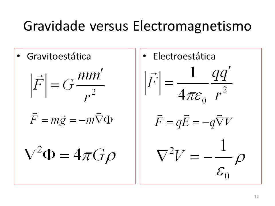 Interacção Gravítica Gravitoestática – Newton Gravitodinâmica – Einstein 18