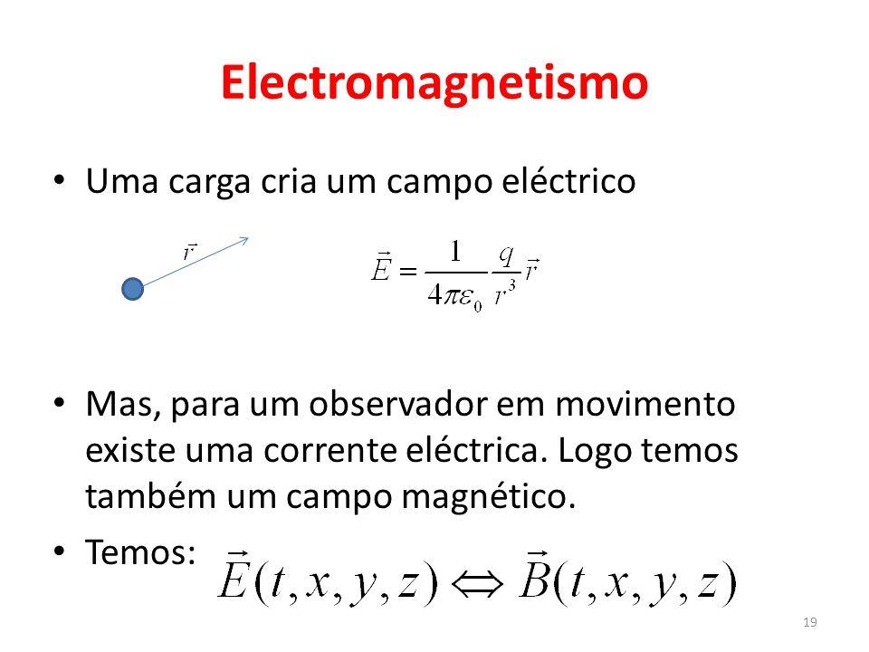 Electromagnetismo Uma carga cria um campo eléctrico Mas, para um observador em movimento existe uma corrente eléctrica. Logo temos também um campo mag