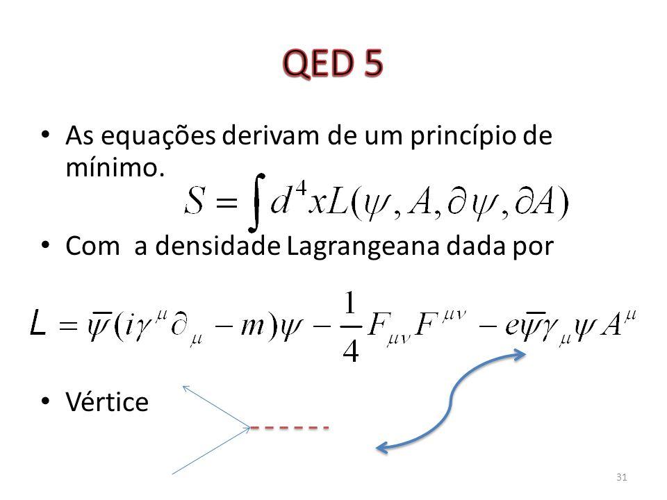 As equações derivam de um princípio de mínimo. Com a densidade Lagrangeana dada por Vértice 31