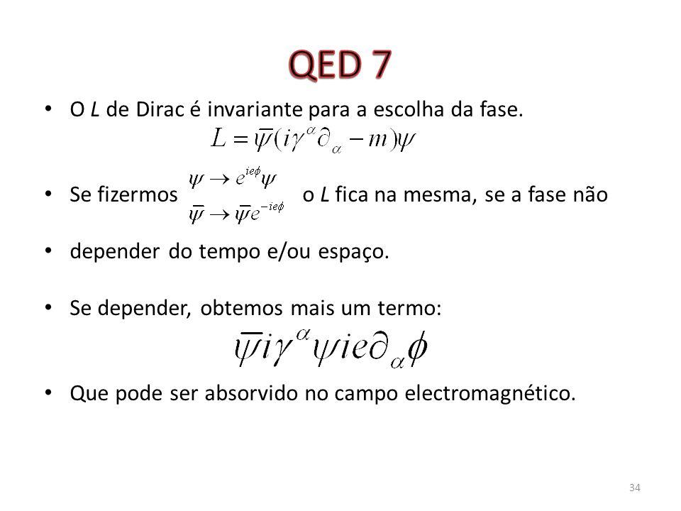 O L de Dirac é invariante para a escolha da fase. Se fizermos o L fica na mesma, se a fase não depender do tempo e/ou espaço. Se depender, obtemos mai