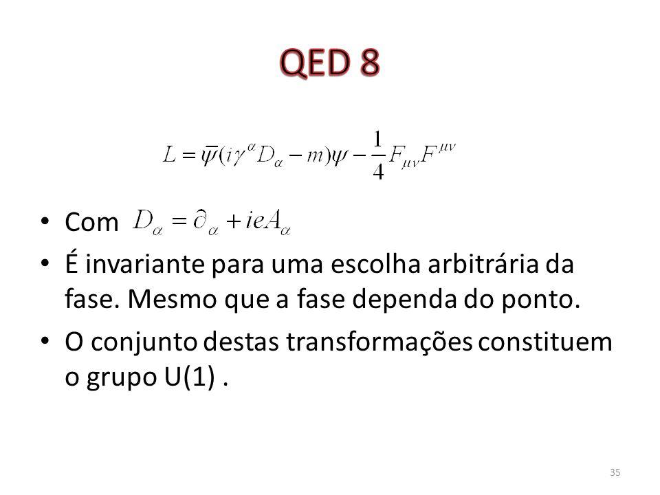 Com É invariante para uma escolha arbitrária da fase. Mesmo que a fase dependa do ponto. O conjunto destas transformações constituem o grupo U(1). 35