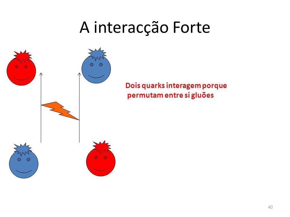 A interacção Forte Dois quarks interagem porque permutam entre si gluões 40