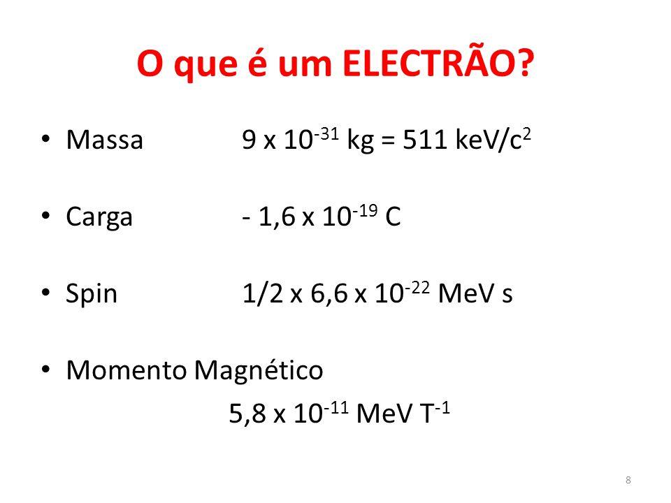 O que é um ELECTRÃO? Massa 9 x 10 -31 kg = 511 keV/c 2 Carga- 1,6 x 10 -19 C Spin1/2 x 6,6 x 10 -22 MeV s Momento Magnético 5,8 x 10 -11 MeV T -1 8