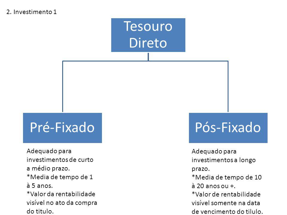 2. Investimento 1 Tesouro Direto Pré-FixadoPós-Fixado Adequado para investimentos de curto a médio prazo. *Media de tempo de 1 à 5 anos. *Valor da ren
