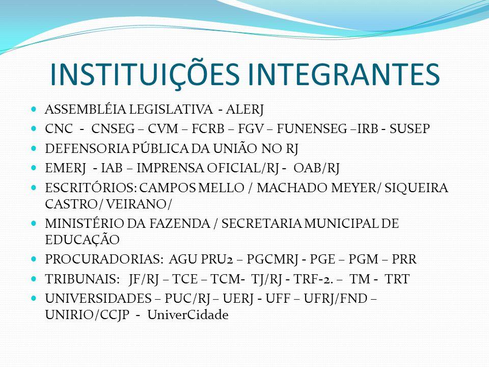 INSTITUIÇÕES INTEGRANTES ASSEMBLÉIA LEGISLATIVA - ALERJ CNC - CNSEG – CVM – FCRB – FGV – FUNENSEG –IRB - SUSEP DEFENSORIA PÚBLICA DA UNIÃO NO RJ EMERJ - IAB – IMPRENSA OFICIAL/RJ - OAB/RJ ESCRITÓRIOS: CAMPOS MELLO / MACHADO MEYER/ SIQUEIRA CASTRO/ VEIRANO/ MINISTÉRIO DA FAZENDA / SECRETARIA MUNICIPAL DE EDUCAÇÃO PROCURADORIAS: AGU PRU2 – PGCMRJ - PGE – PGM – PRR TRIBUNAIS: JF/RJ – TCE – TCM- TJ/RJ - TRF-2.