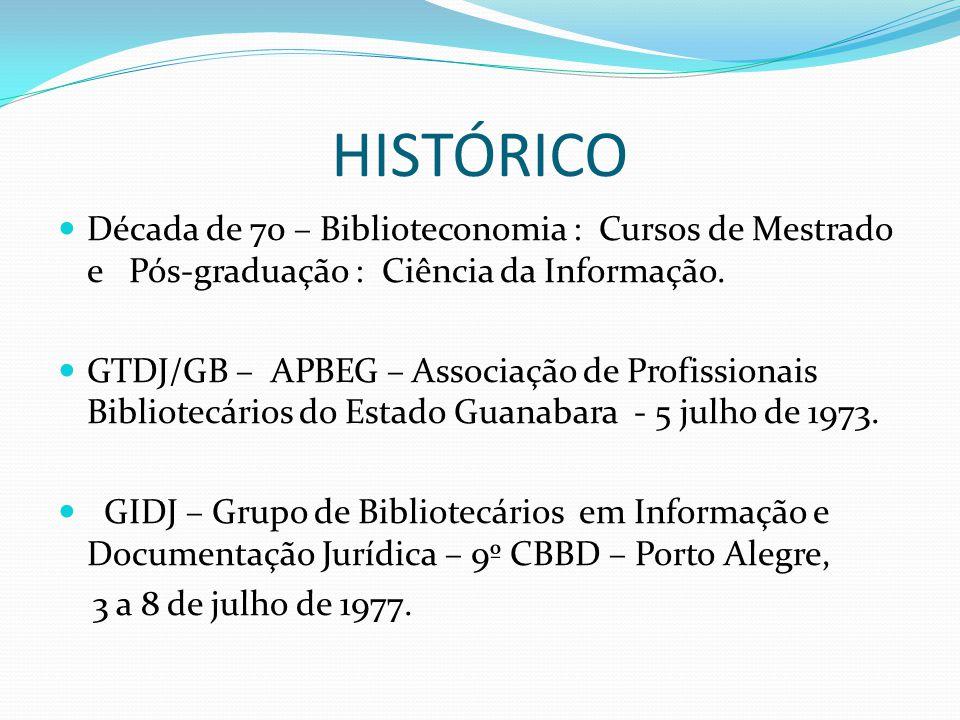 HISTÓRICO Década de 70 – Biblioteconomia : Cursos de Mestrado e Pós-graduação : Ciência da Informação. GTDJ/GB – APBEG – Associação de Profissionais B