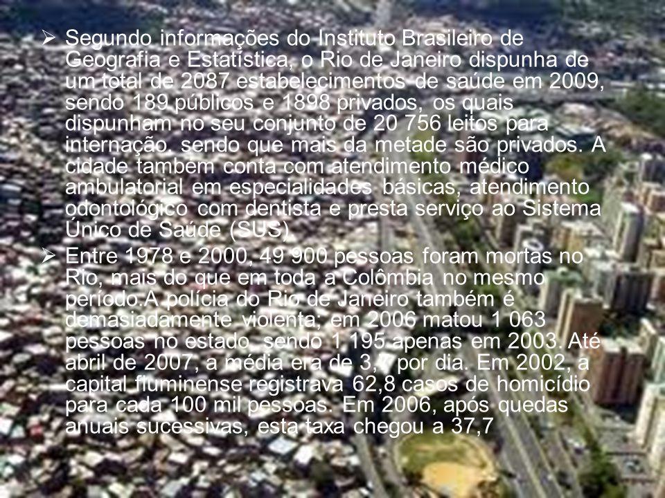  Segundo informações do Instituto Brasileiro de Geografia e Estatística, o Rio de Janeiro dispunha de um total de 2087 estabelecimentos de saúde em 2