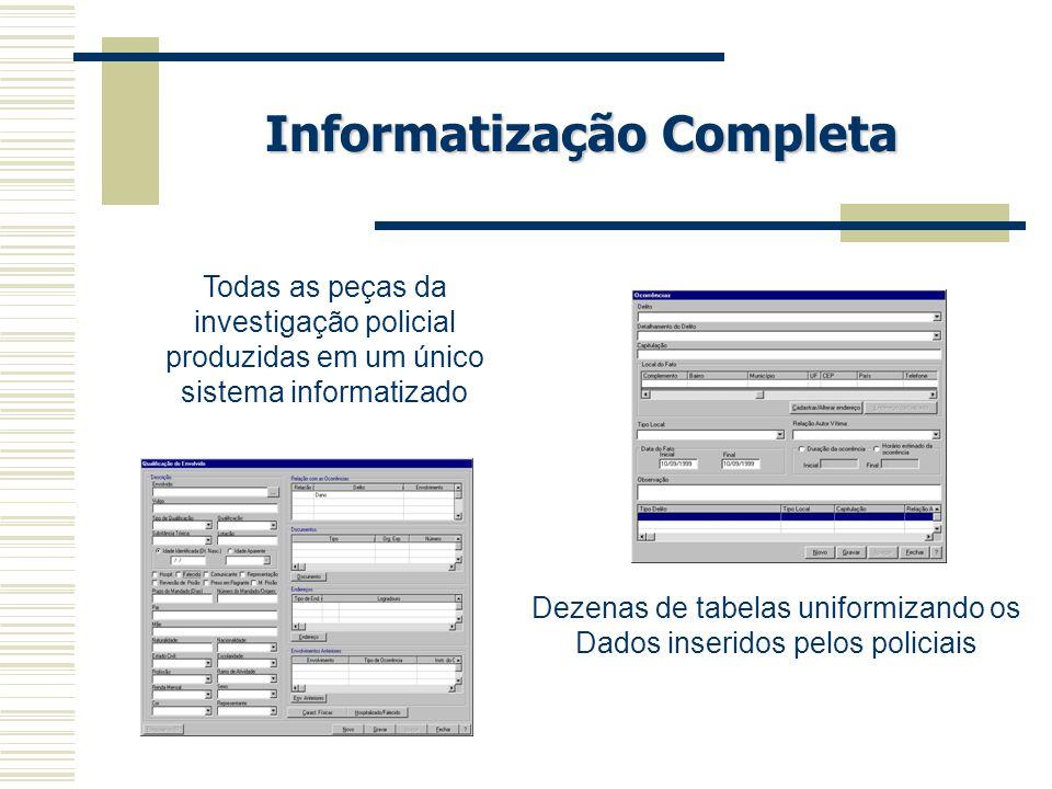 Informatização Completa Todas as peças da investigação policial produzidas em um único sistema informatizado Dezenas de tabelas uniformizando os Dados