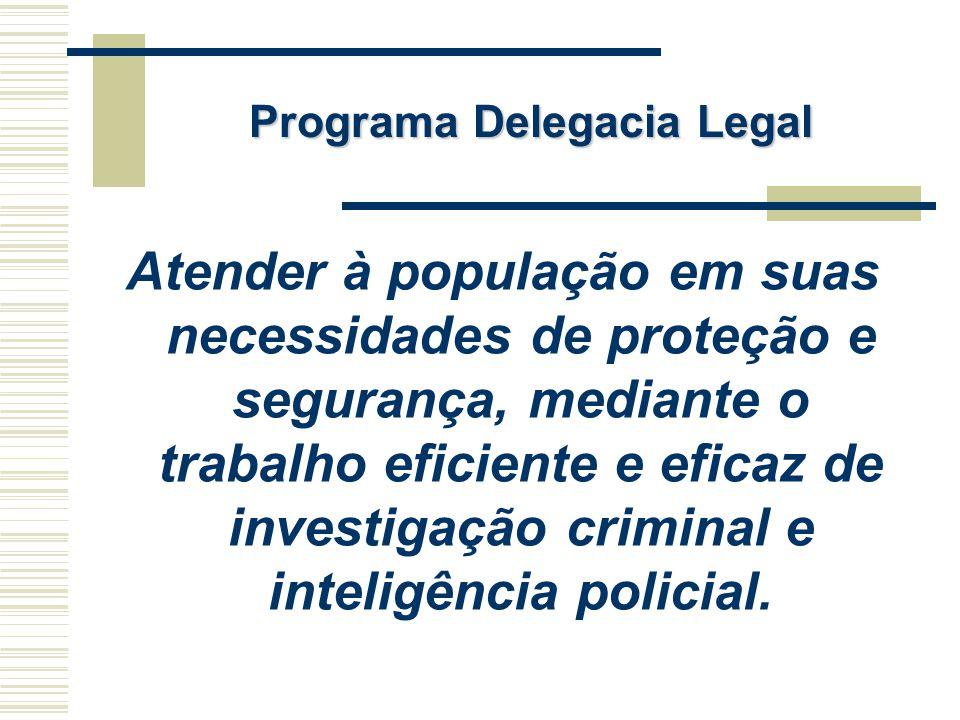 Programa Delegacia Legal Atender à população em suas necessidades de proteção e segurança, mediante o trabalho eficiente e eficaz de investigação crim