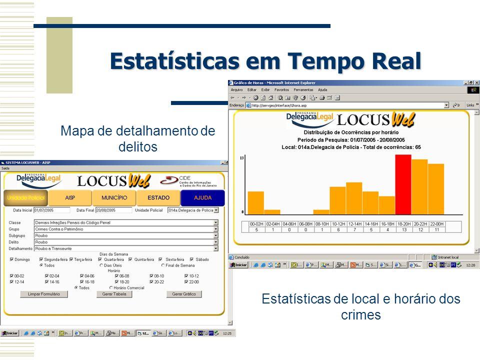 Estatísticas em Tempo Real Mapa de detalhamento de delitos Estatísticas de local e horário dos crimes