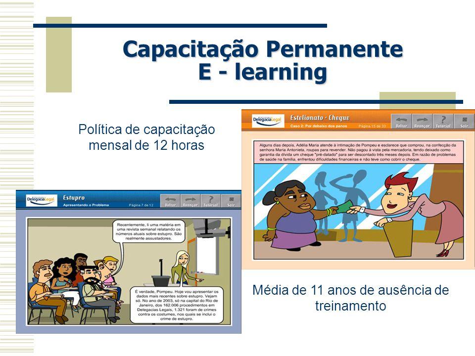 Capacitação Permanente E - learning Política de capacitação mensal de 12 horas Média de 11 anos de ausência de treinamento