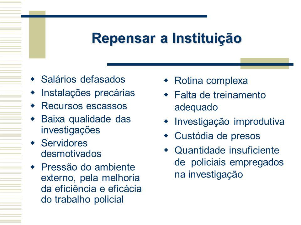 Repensar a Instituição  Salários defasados  Instalações precárias  Recursos escassos  Baixa qualidade das investigações  Servidores desmotivados