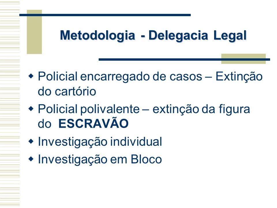  Policial encarregado de casos – Extinção do cartório  Policial polivalente – extinção da figura do ESCRAVÃO  Investigação individual  Investigaçã